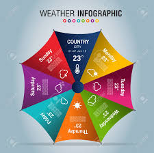 Free Umbrella Chart Template Modern Weather Infographic Design Layout Umbrella Infographic Template