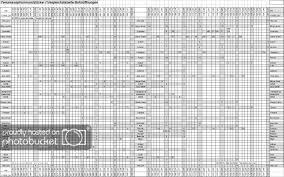 Mouthpiece Comparison Charts By Asd Asd Photobucket