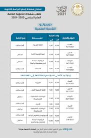 تسريب امتحان الجغرافيا الصف الثالث الثانوي 2021 اليوم الخميس 14/7/2021  الحقيقة الكاملة - كورة في العارضة
