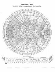 Smith Chart From Texas A M Z Y Pdf Course Hero
