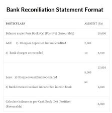 Bank Reconciliation Chart Bank Reconciliation Statement Brs Format And Steps To