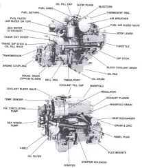 universal m 12 images and specifications universal diesel engine m 12 engine image copyright 2000 all rights reserved toad marine supply