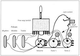 fender standard strat wiring diagram images wiring diagram wiring diagram likewise fender american standard strat stratocaster wiring diagrams fender standard wiring diagrams automotive diagram