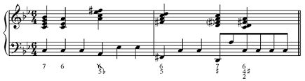 Figured Bass Chart Reference Alterations In Figured Bass