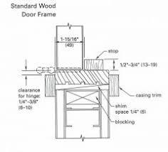door jamb detail plan. Surprising Wooden Door Details Ideas - Image Design House Plan . Jamb Detail