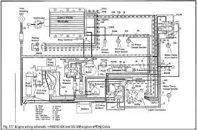 sun tracker pontoon wiring diagram sun image 1989 bass tracker 1800 fs wiring diagram 1989 bass tracker 1800 on sun tracker pontoon wiring