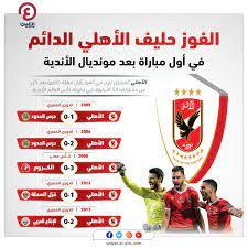 نتيجة مباراة الاهلي والمريخ اليوم 16-2-2021 في دوري ابطال افريقيا