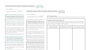 Transition Plan Template Word Free Transition Plan Template Transition Plan Templates