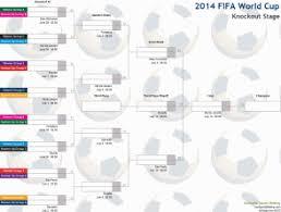 Fifa 2014 World Cup Schedule And Wallchart Australia