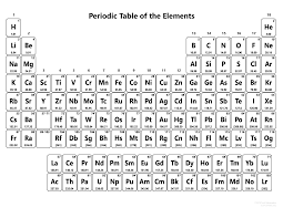 Printable Periodic Table Of Elements With Names Printable Periodic Table Without Names