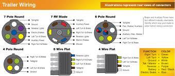 diagrams 522335 7 blade wiring diagram hopkins 7 way plug ford trailer plug wiring diagram at Ford 7 Way Trailer Wiring Diagram