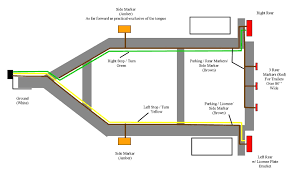 7 wire trailer wiring diagrams easy simple detail ideas for 4 way trailer wiring at 7 Wire Trailer Wiring Diagram