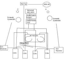wiring diagram for honda accord 1997 wiring image wiring diagram 1997 honda accord the wiring diagram on wiring diagram for honda accord 1997