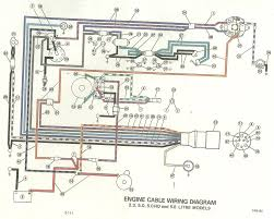 ho engine wiring do you have a wiring diagram for an omc cobra 5 liter ho
