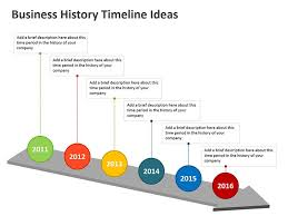 Timeline Templates For Powerpoint Business History Timeline Templates