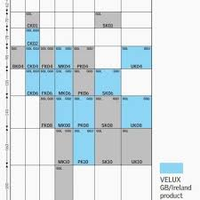 Velux Skylight Size Chart Velux Skylight Size Chart Inspirational Velux Product Sizes