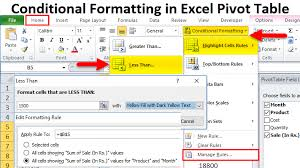 Conditional Formatting In Pivot Table Example How To Apply