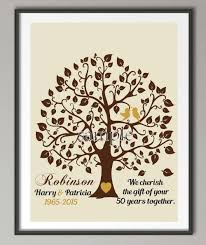 50th anniversary gift personalized couple wedding gifts family tree wall art poster print pictures canvas wondrous 50th anniversary gift wedding ideas new