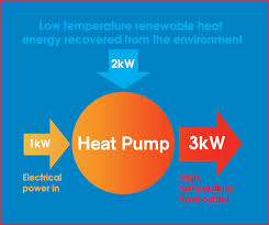 mitsubishi heat pump cost. Brilliant Cost Ecodan Air Source Heat Pump Price Images Intended Mitsubishi Cost