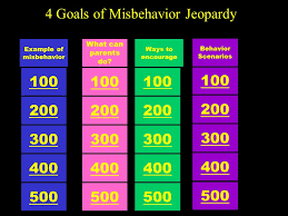 4 Goals Of Misbehavior Jeopardy 100 Ways To Encourage What