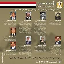 رؤساء مصر من ثورة يوليو إلى 2018