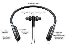 Tai Nghe Thể Thao Quàng Cổ Chống Nước Headphone EO-BG950 Full Box Nguyên  Seal - Tai nghe Bluetooth nhét Tai Nhãn hàng OEM