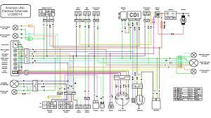 250 atv wiring schematics wiring diagrams chinese 250cc atv wiring diagram wiring diagram perf ce baja 250 atv wiring diagram 250 atv wiring schematics