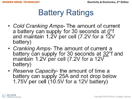 Battery Cranking Amps Chart Instructor Name Your Name Ppt Video Online Download