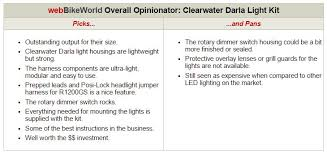 clearwater darla lights review webbikeworld clearwater darla lights opinionator
