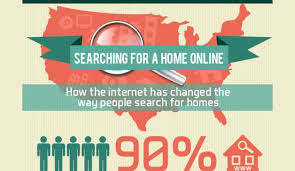 Search Images Online 14 New Search Behavior Statistics On Home Buyers Real Estate Agent U