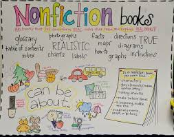 Nonfiction Books Anchor Chart Reading Anchor Charts