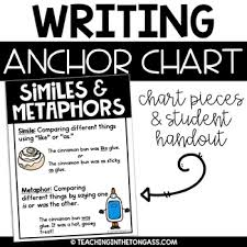 Simile Anchor Chart Similes And Metaphors Writing Poster Anchor Chart