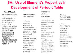 Reporting Category 1: Matter and the Periodic Table - ppt download