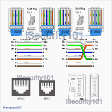 Rj45 Color Chart Rj45 Wiring Chart Wiring Diagrams
