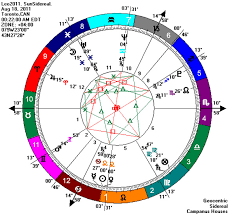 Sun Enters Sidereal Leo Chart Western Sidereal Astrology
