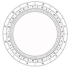 Astrology Decans Chart The Secret Meeting Of East And West Understanding