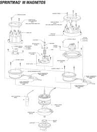 mallory 9000 distributor wiring diagram solidfonts mallory magnetic breakerless distributor wiring diagram solidfonts