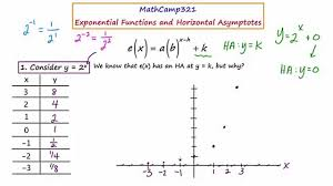 mathca21 exponential functions why is there a horizontal asymptote