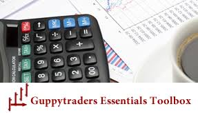 Charting Software Www Guppytraders Essentials Com