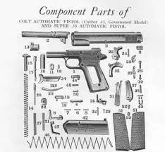 parts of the 45 automatic pistol weapons pinterest guns 9mm Pistol Parts parts of the 45 automatic pistol 9mm pistol parts