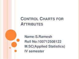 Theory Of Control Charts Ppt Control Charts For Attributes