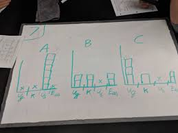 Physics Chart Paper Day 70 Systems And Bar Charts Conservation Of Momentum