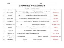 Forms Of Government Worksheet Free Worksheets Library | Download ...