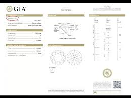 Color Clarity Chart Diamond Buying Guide Gia Diamond Grading 4cs Of Diamond Clarity Scale Color Grade Cut