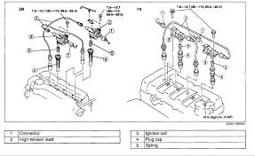 2000 mazda 626 fuse box diagram on 1999 lincoln town car mazda 626 firing order diagram furthermore 2000 mazda tribute v6