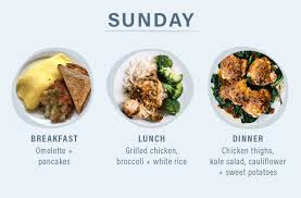 Crossfit Meal Plan By Professional Athlete Well Good