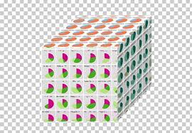 Data Cube Olap Cube Data Analysis Data Cube Png Clipart Art Cube
