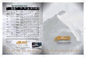 2003 Mathews Catalog By Mathews Inc Issuu