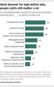 High Interpersonal Skills What Skills And Training Americans Say They Need To Compete In