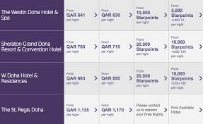 Spg Points Redemption Chart Always Compare Spg Vs Marriott Rewards Redemption Values